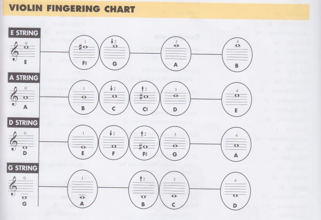 High Quality Viola Fingering Chart